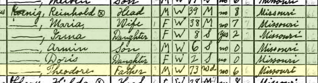 Theodore Koenig 1940 census Salem Township MO
