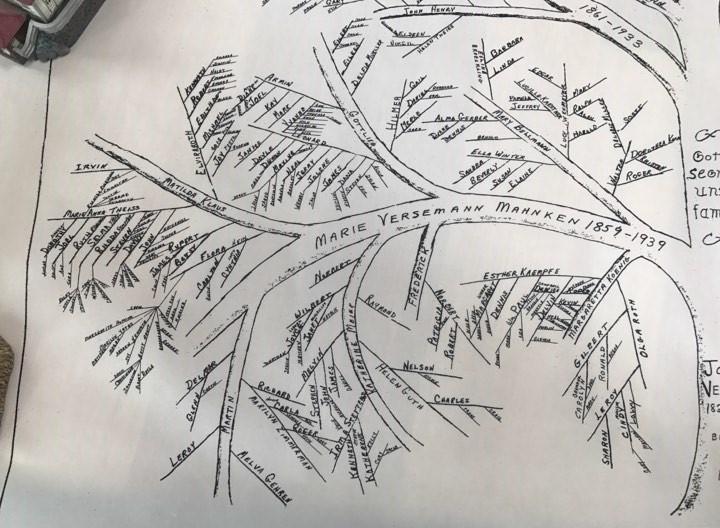 Versemann Family Tree Mahnken Branch (2)