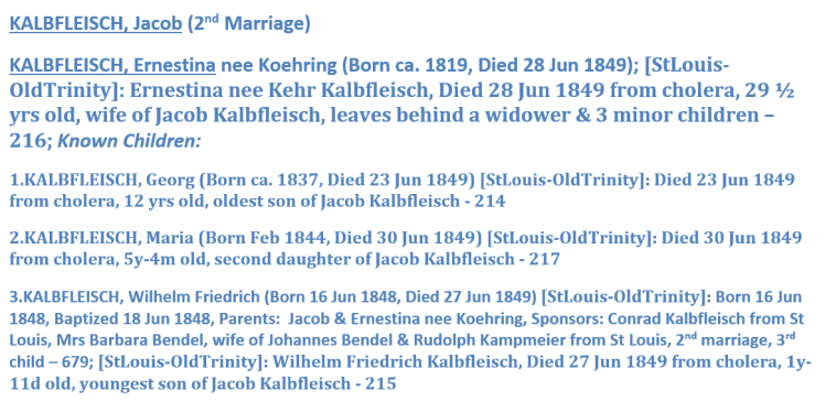 Kalbfleisch death records GFT June 1849