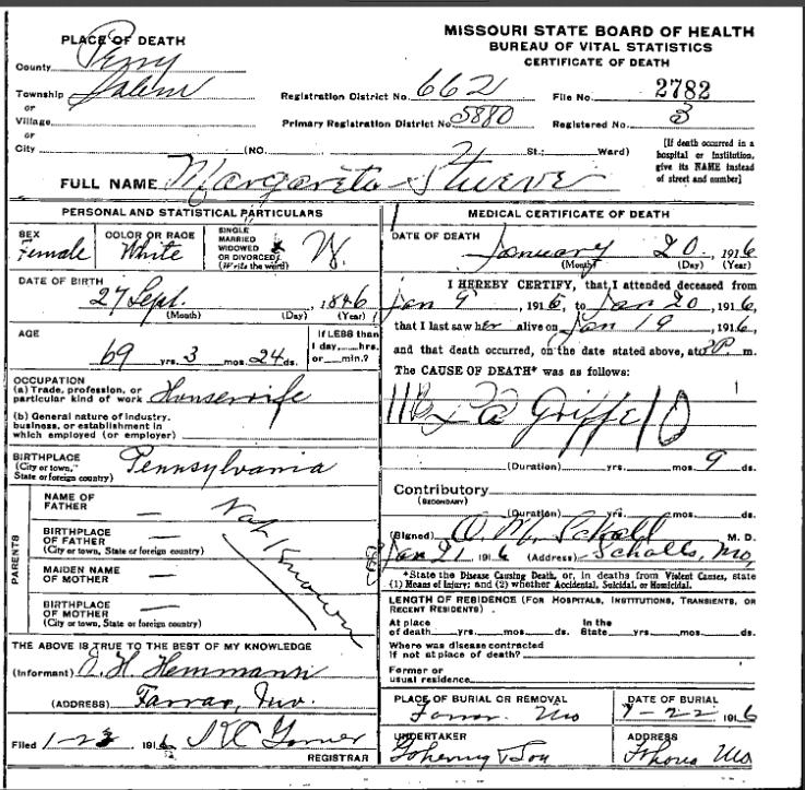Margaretha Stueve death certificate