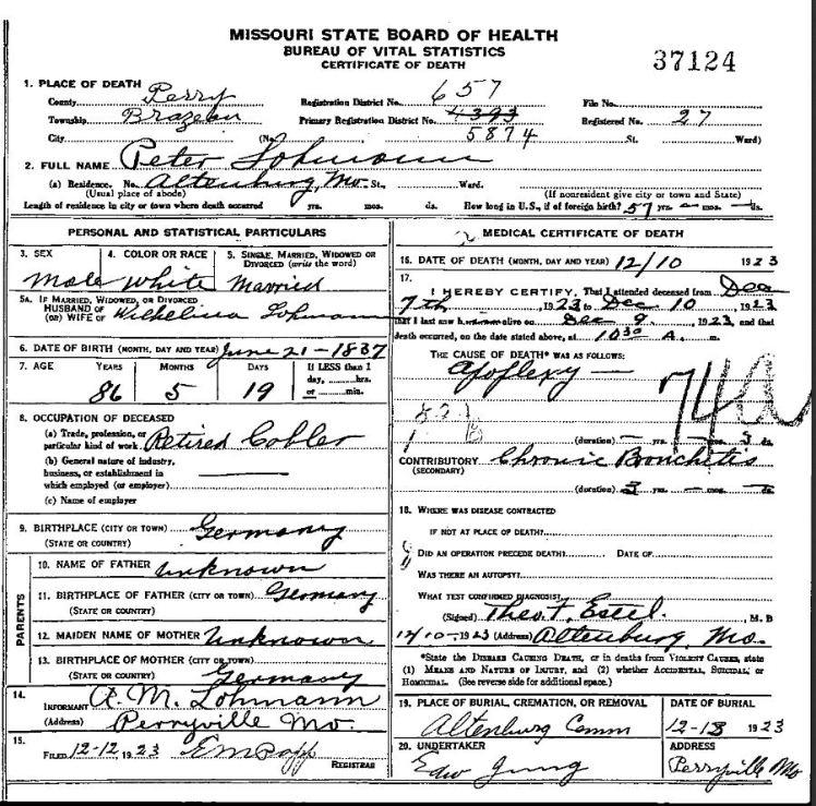 Peter Lohmann death certificate