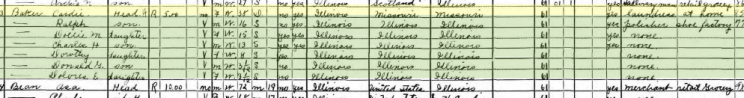 Concordia Baker 1930 census Murphysboro IL