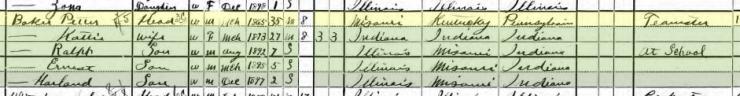 Ralph Baker 1900 census Murphysboro IL