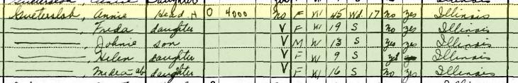 Anna Guetersloh 1930 census Fountain Bluff Township IL