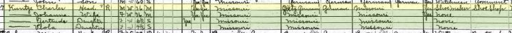 Charles Kuntze 1920 census St. Louis MO