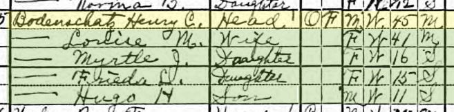 Henry Bodenschatz 1920 census Union Township MO