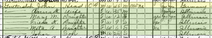 John Guetersloh 1920 census Fountain Bluff Township IL