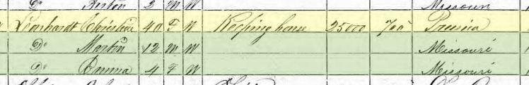 Christiane Leonhardt 1870 census Altenburg MO