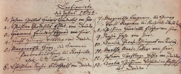 Trinity Altenburg 1844 confirmation class Christiane Burkhardt