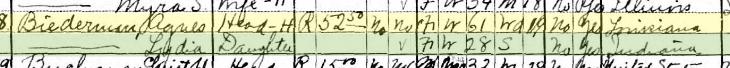 Agnes Biedermann 1930 census Indianapolis IN