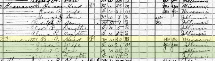 Benjamin Kranawetter 1920 census Fountain Bluff Township IL