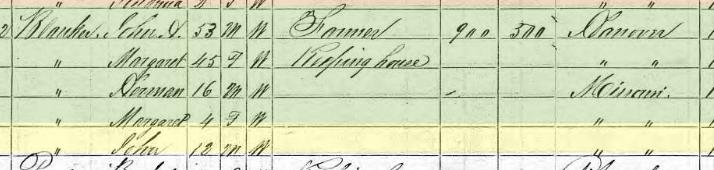 John Blanken 1870 census Brazeau Township MO