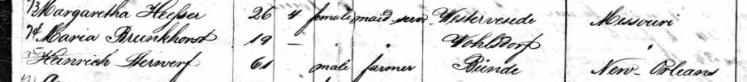 Maria Brunkhorst passenger list Uhland 1867