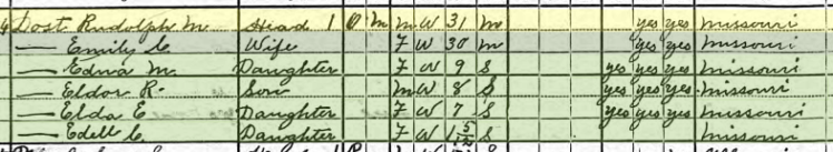 Rudolph Dost 1920 census Boone Township Franklin County MO