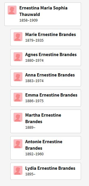 August Brandes daughters Ancestry