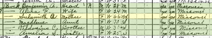 Emilie Bock 1920 census Union Township MO