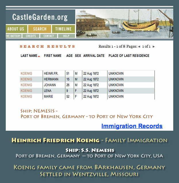 Henry Koenig family Nemesis passenger list 1872