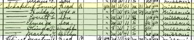 Lonnie Schaupert 1930 census Cinque Hommes Township MO