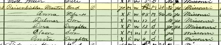 Martin Reisenbichler 1930 census Shawnee Township MO