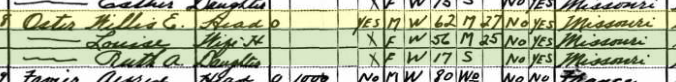 Willis Oster 1930 census Salem Township MO