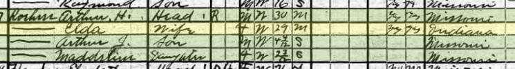 Arthur Koehrer 1920 census Cape Girardeau MO