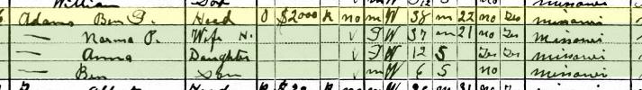 Benjamin Adams 1930 census Benton MO