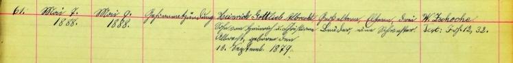 Heinrich II Death 1888