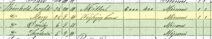 Joseph Weinhold 1870 census Wittenberg MO