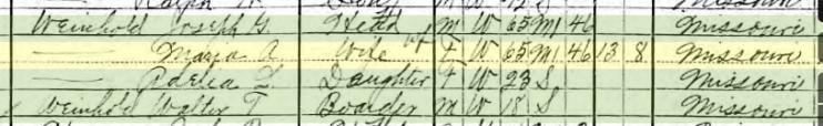 Joseph Weinhold 1910 census Wittenberg MO