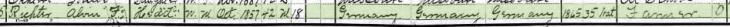 Alvin Richter 1900 census 1 Brazeau Township MO