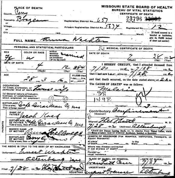 Anna Wachter death certificate