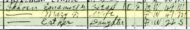 Emanuel Schoen 1920 census Shawnee Township MO