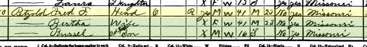 Frederick Petzoldt 1930 census Shawnee Township MO