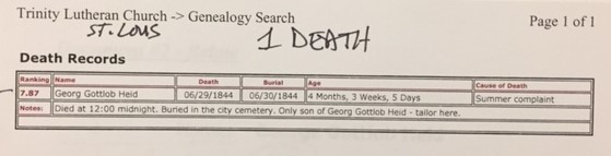 George Gottlob Heid death record Old Trinity St. Louis MO