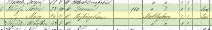 John Hooss 1870 census Perryville MO