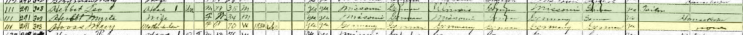 John Hooss 1920 census Perryville MO