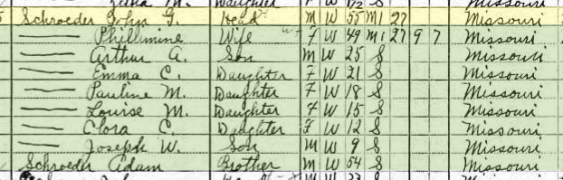 John Schroeder 1910 census Salem Township MO