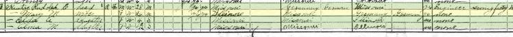 Rudolph Kunze 1920 census Brazaeu Township MO