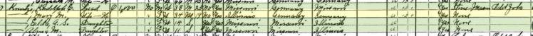 Rudolph Kunze 1930 census Brazaeu Township MO