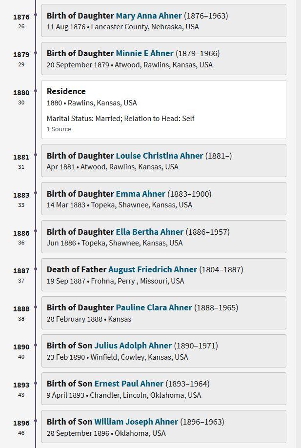 Gotthold Ahner children Ancestry