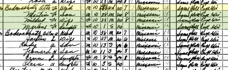 Otto Bodenschatz 1940 census Shawnee Township MO