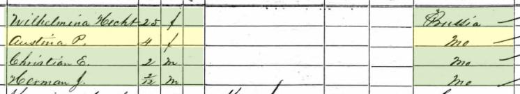 Pauline Hecht 1860 census 2 Brazeau Township MO