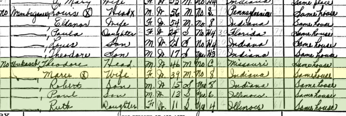 Theobald Wukasch 1940 census Marion County IN