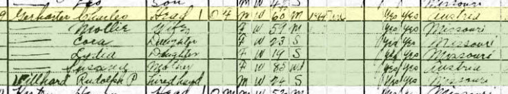 Charles Gerharter 1920 census Shawnee Township MO