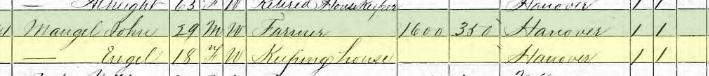 John Mangels 1870 census Brazeau Township MO