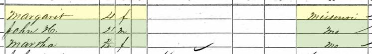 Margaretha Blanken 1860 census 2 Brazeau Township MO