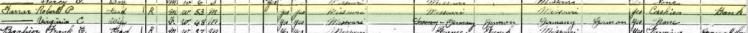 Robert Farrar 1920 census Bois Brule Township MO