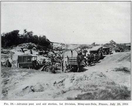 Sanitary Train WWI