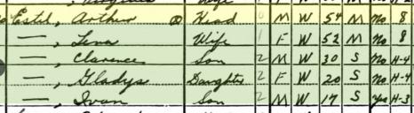 Arthur Estel 1940 census 1 Fountain Bluff Township IL