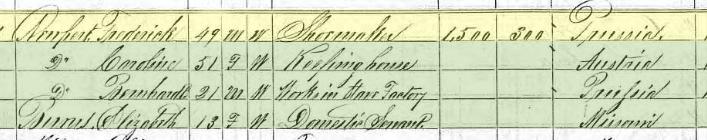 Elizabeth Burroughs 1870 census Wittenberg MO.